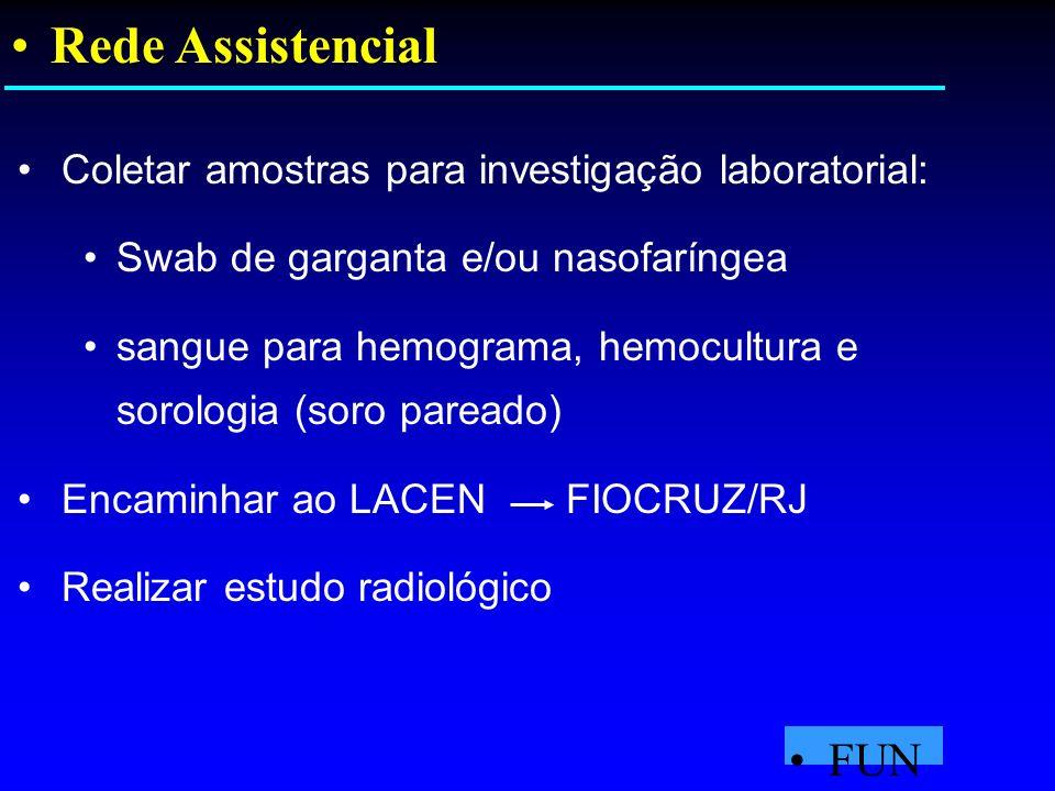 Rede Assistencial Coletar amostras para investigação laboratorial: Swab de garganta e/ou nasofaríngea sangue para hemograma, hemocultura e sorologia (