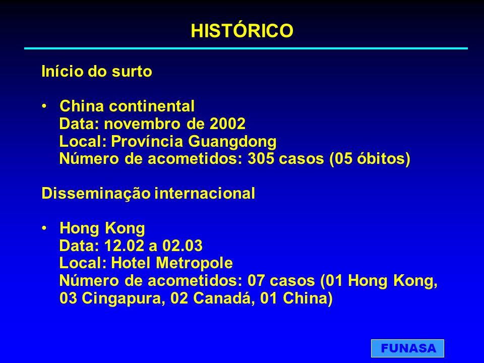 FUNASA HISTÓRICO Início do surto China continental Data: novembro de 2002 Local: Província Guangdong Número de acometidos: 305 casos (05 óbitos) Disse