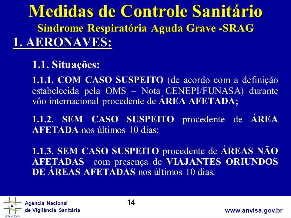 www.anvisa.gov.br Agência Nacional de Vigilância Sanitária Medidas de Controle Sanitário Síndrome Respiratória Aguda Grave -SRAG 1. AERONAVES: 1.1. Si