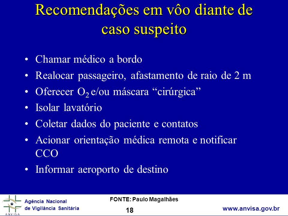 www.anvisa.gov.br Agência Nacional de Vigilância Sanitária Recomendações em vôo diante de caso suspeito Chamar médico a bordo Realocar passageiro, afa