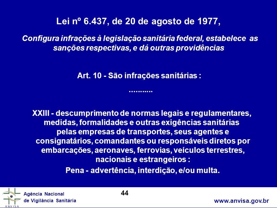 www.anvisa.gov.br Agência Nacional de Vigilância Sanitária Lei nº 6.437, de 20 de agosto de 1977, Configura infrações à legislação sanitária federal,