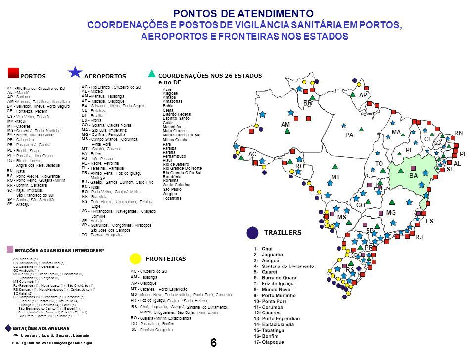 PONTOS DE ATENDIMENTO COORDENAÇÕES E POSTOS DE VIGILÂNCIA SANITÁRIA EM PORTOS, AEROPORTOS E FRONTEIRAS NOS ESTADOS PORTOSAEROPORTOS AC -Rio Branco, Cr