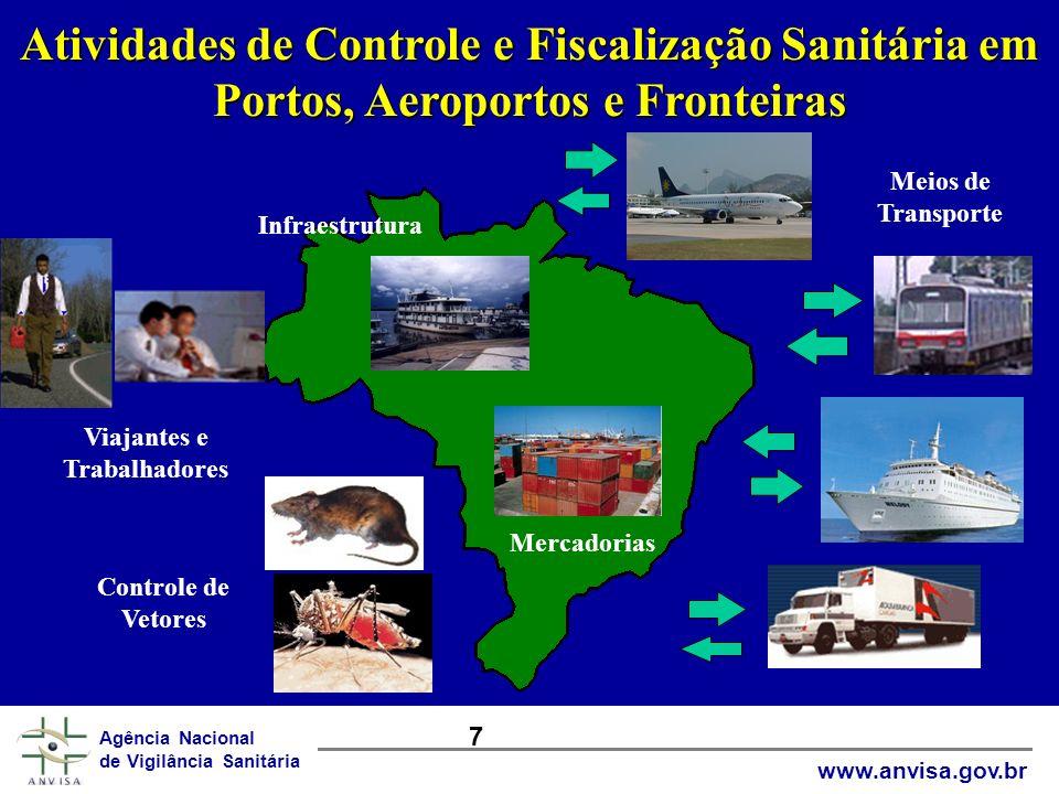 Atividades de Controle e Fiscalização Sanitária em Portos, Aeroportos e Fronteiras Controle de Vetores Infraestrutura Mercadorias Meios de Transporte