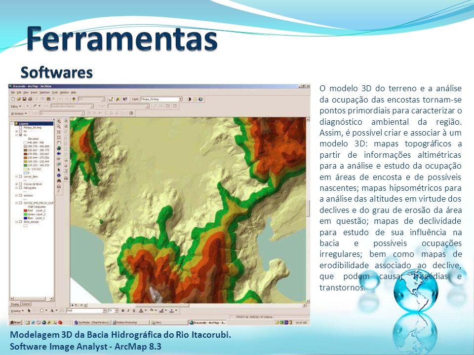 Modelagem 3D da Bacia Hidrográfica do Rio Itacorubi.