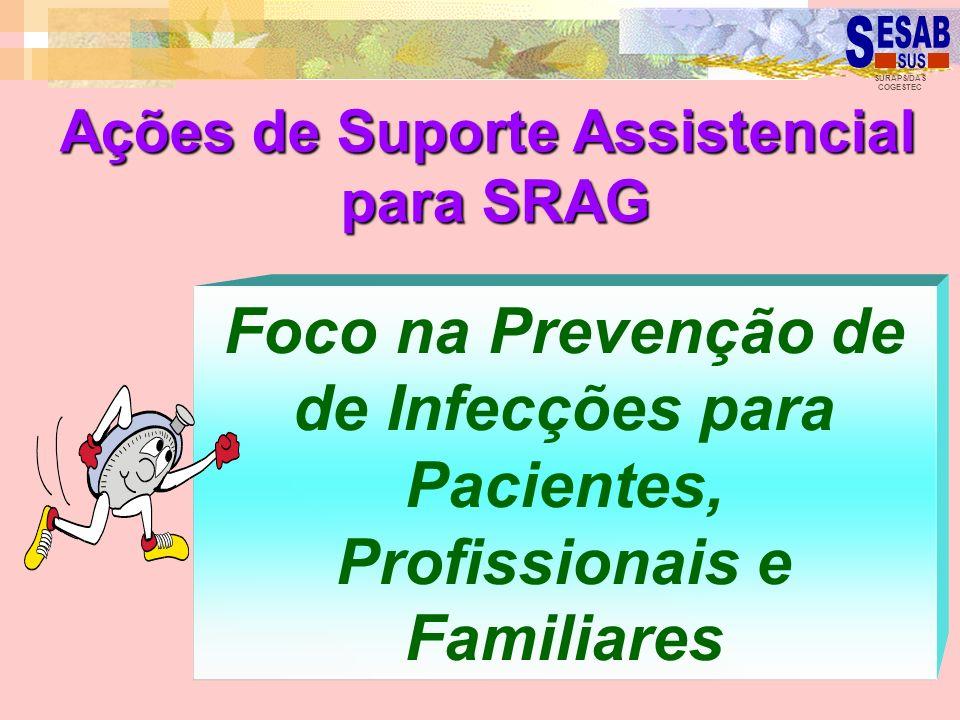 SURAPS/DAS COGESTEC Foco na Prevenção de de Infecções para Pacientes, Profissionais e Familiares Ações de Suporte Assistencial para SRAG para SRAG