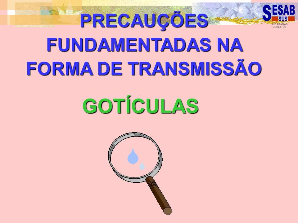 SURAPS/DAS COGESTEC GOTÍCULAS PRECAUÇÕES FUNDAMENTADAS NA FORMA DE TRANSMISSÃO
