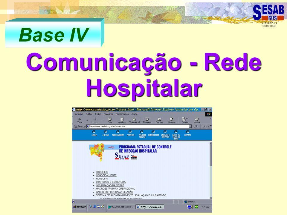 SURAPS/DAS COGESTEC Base IV Comunicação - Rede Hospitalar