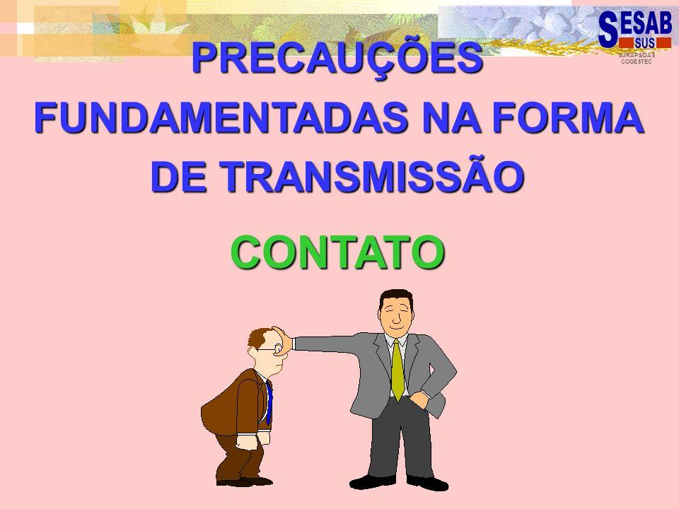 SURAPS/DAS COGESTEC CONTATO PRECAUÇÕES FUNDAMENTADAS NA FORMA DE TRANSMISSÃO