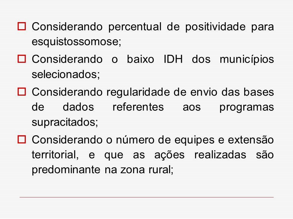 Considerando percentual de positividade para esquistossomose; Considerando o baixo IDH dos municípios selecionados; Considerando regularidade de envio