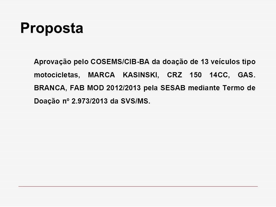 Proposta Aprovação pelo COSEMS/CIB-BA da doação de 13 veículos tipo motocicletas, MARCA KASINSKI, CRZ 150 14CC, GAS. BRANCA, FAB MOD 2012/2013 pela SE