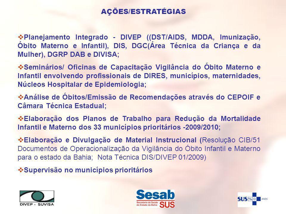 Planejamento Integrado - DIVEP ((DST/AIDS, MDDA, Imunização, Óbito Materno e Infantil), DIS, DGC(Área Técnica da Criança e da Mulher), DGRP DAB e DIVISA; Seminários/ Oficinas de Capacitação Vigilância do Óbito Materno e Infantil envolvendo profissionais de DIRES, municípios, maternidades, Núcleos Hospitalar de Epidemiologia; Análise de Óbitos/Emissão de Recomendações através do CEPOIF e Câmara Técnica Estadual; Elaboração dos Planos de Trabalho para Redução da Mortalidade Infantil e Materno dos 33 municípios prioritários -2009/2010; Elaboração e Divulgação de Material Instrucional (Resolução CIB/51 Documentos de Operacionalização da Vigilância do Óbito Infantil e Materno para o estado da Bahia; Nota Técnica DIS/DIVEP 01/2009) Supervisão no municípios prioritários AÇÕES/ESTRATÉGIAS