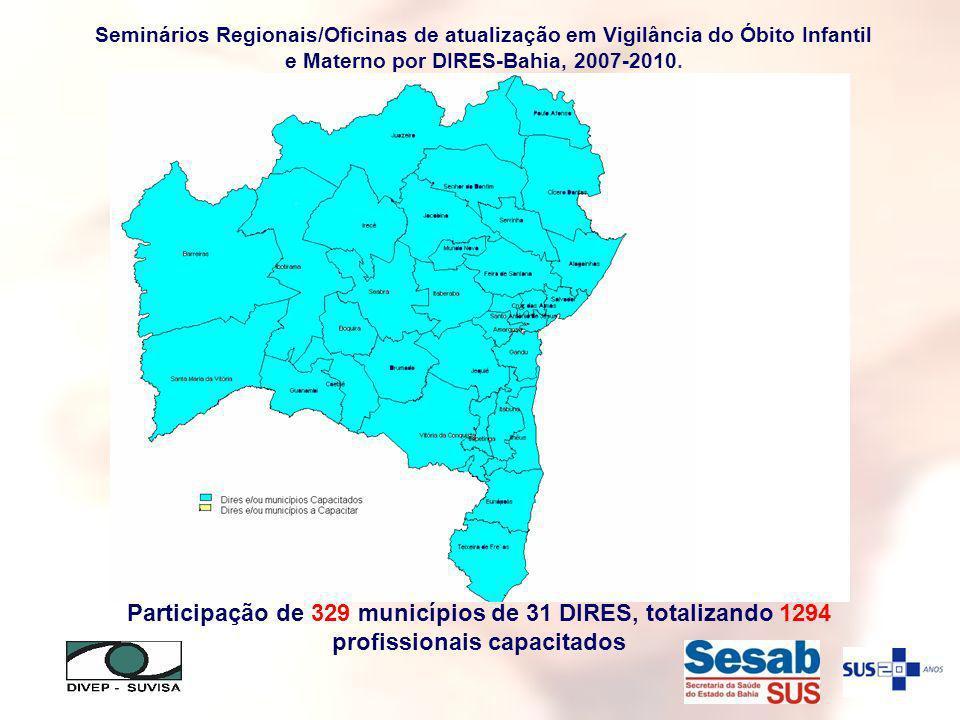 Seminários Regionais/Oficinas de atualização em Vigilância do Óbito Infantil e Materno por DIRES-Bahia, 2007-2010. Participação de 329 municípios de 3