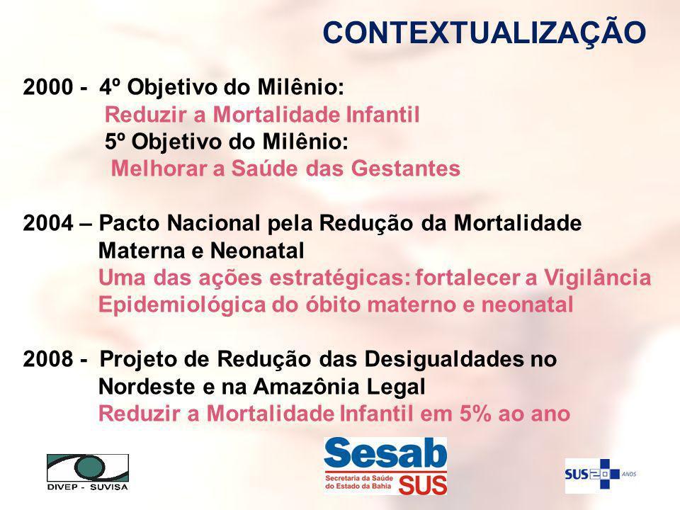 CONTEXTUALIZAÇÃO 2000 - 4º Objetivo do Milênio: Reduzir a Mortalidade Infantil 5º Objetivo do Milênio: Melhorar a Saúde das Gestantes 2004 – Pacto Nac