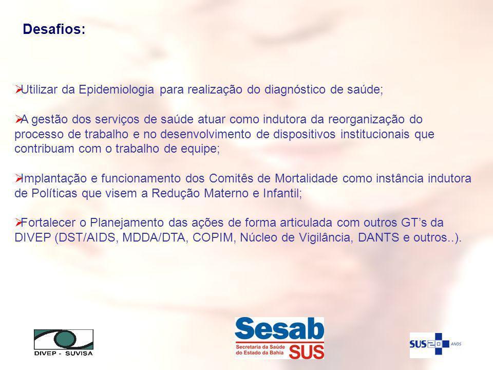 Utilizar da Epidemiologia para realização do diagnóstico de saúde; A gestão dos serviços de saúde atuar como indutora da reorganização do processo de