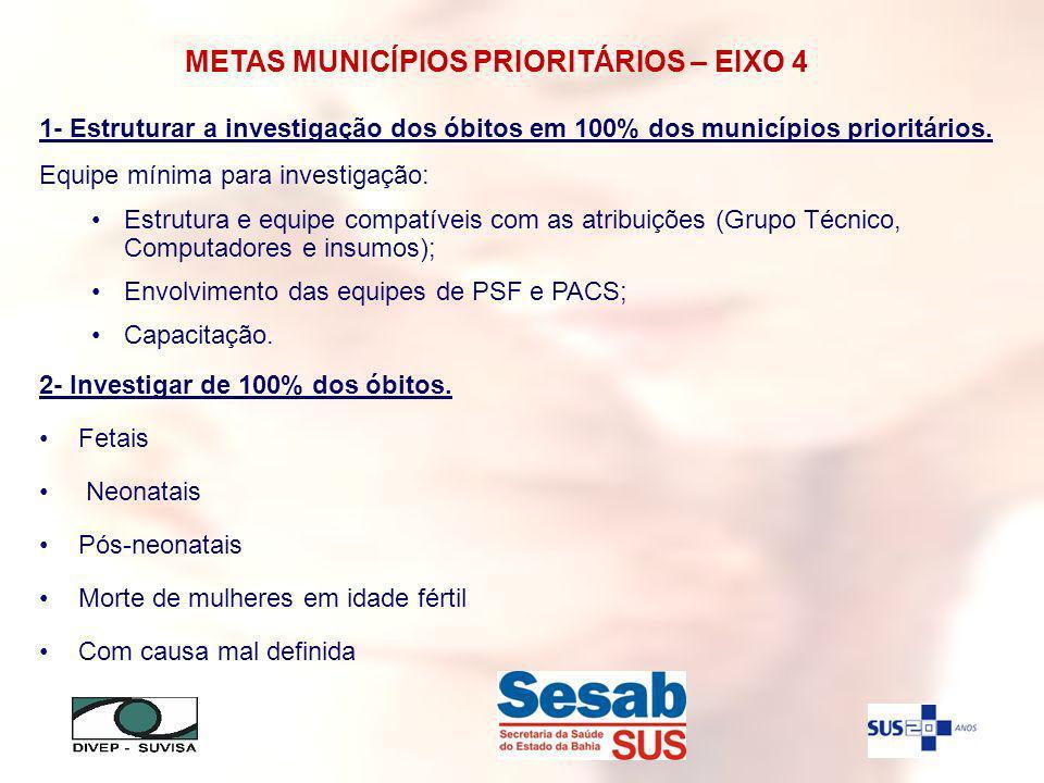 1- Estruturar a investigação dos óbitos em 100% dos municípios prioritários. Equipe mínima para investigação: Estrutura e equipe compatíveis com as at