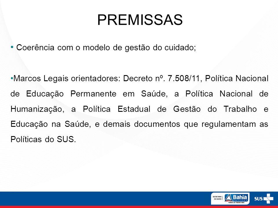 Coerência com o modelo de gestão do cuidado; Marcos Legais orientadores: Decreto nº.