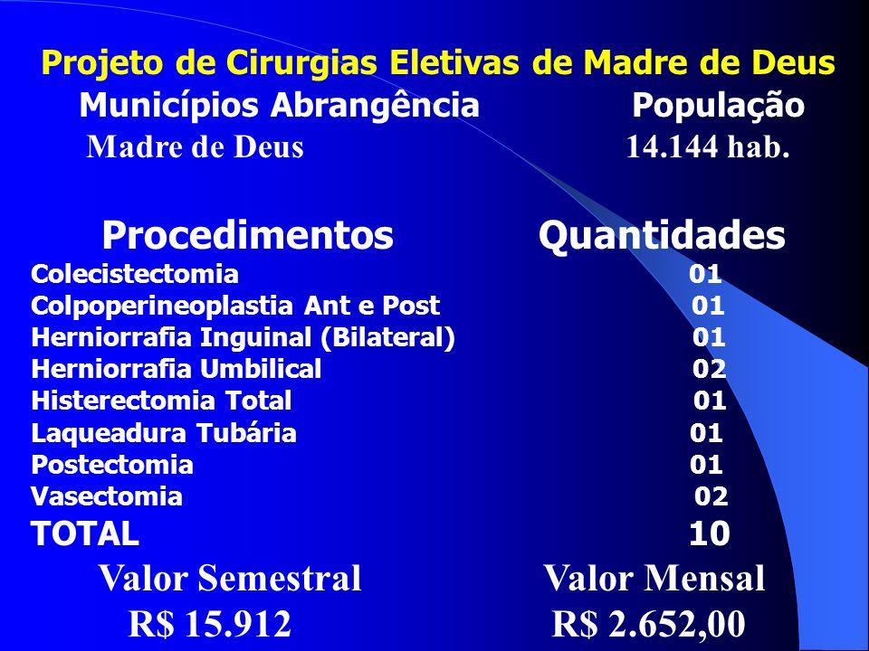 Projeto de Cirurgias Eletivas de Madre de Deus Municípios Abrangência População Madre de Deus 14.144 hab. Procedimentos Quantidades Colecistectomia 01