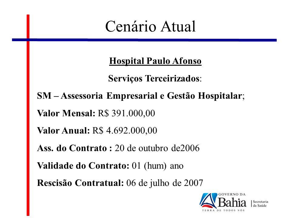 Cenário Atual Hospital Paulo Afonso Serviços Terceirizados: SM – Assessoria Empresarial e Gestão Hospitalar; Valor Mensal: R$ 391.000,00 Valor Anual: