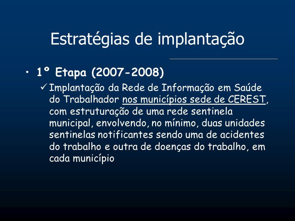 Estratégias de implantação 1º Etapa (2007-2008) Implantação da Rede de Informação em Saúde do Trabalhador nos municípios sede de CEREST, com estrutura