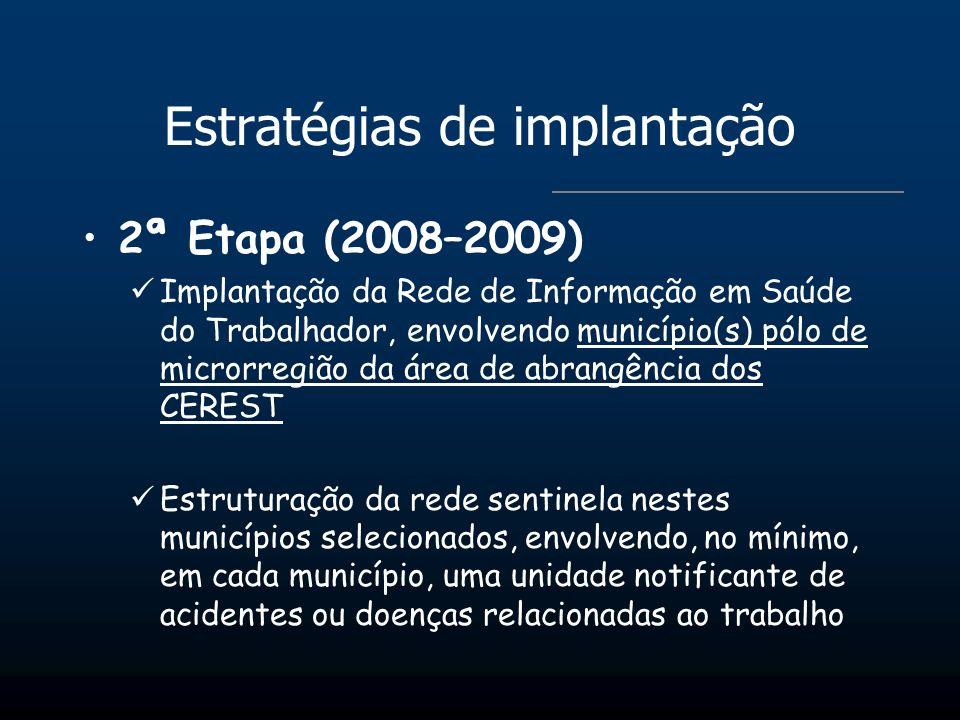 Estratégias de implantação 2ª Etapa (2008–2009) Implantação da Rede de Informação em Saúde do Trabalhador, envolvendo município(s) pólo de microrregiã