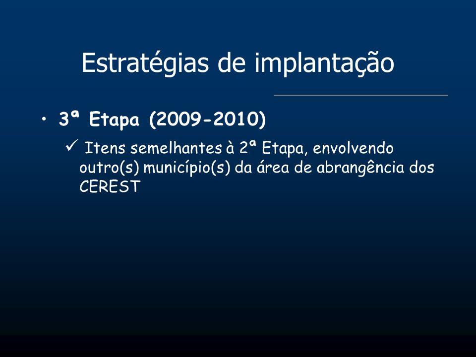 Estratégias de implantação 3ª Etapa (2009-2010) Itens semelhantes à 2ª Etapa, envolvendo outro(s) município(s) da área de abrangência dos CEREST