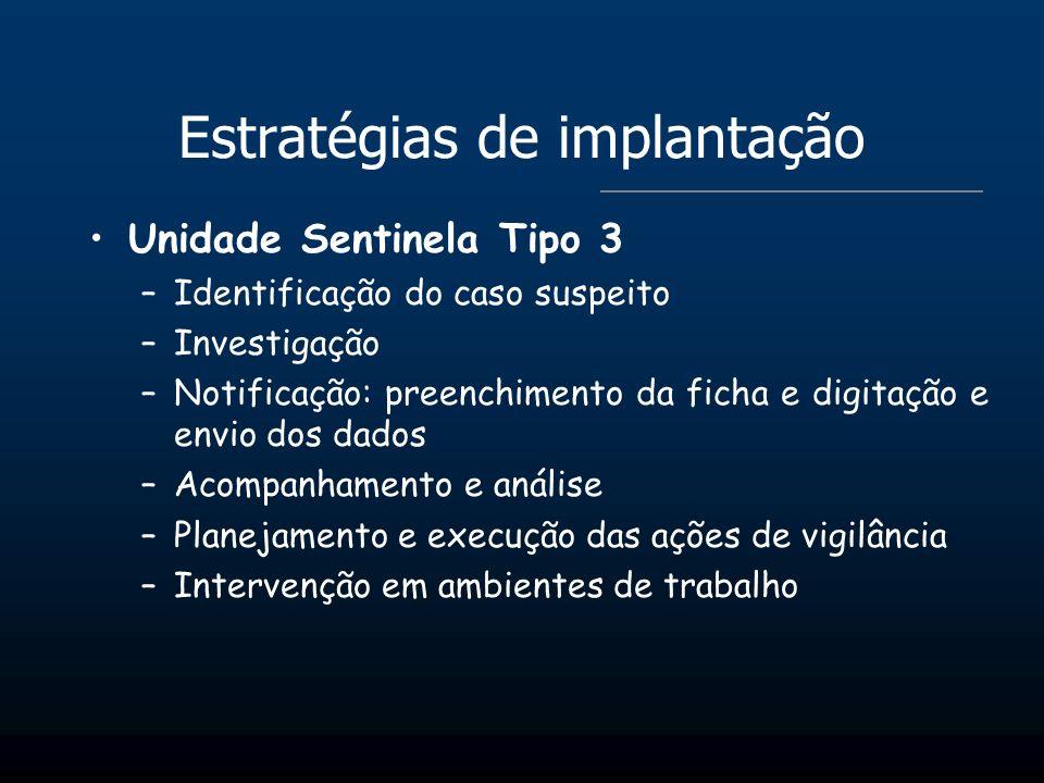 Estratégias de implantação Unidade Sentinela Tipo 3 –Identificação do caso suspeito –Investigação –Notificação: preenchimento da ficha e digitação e e