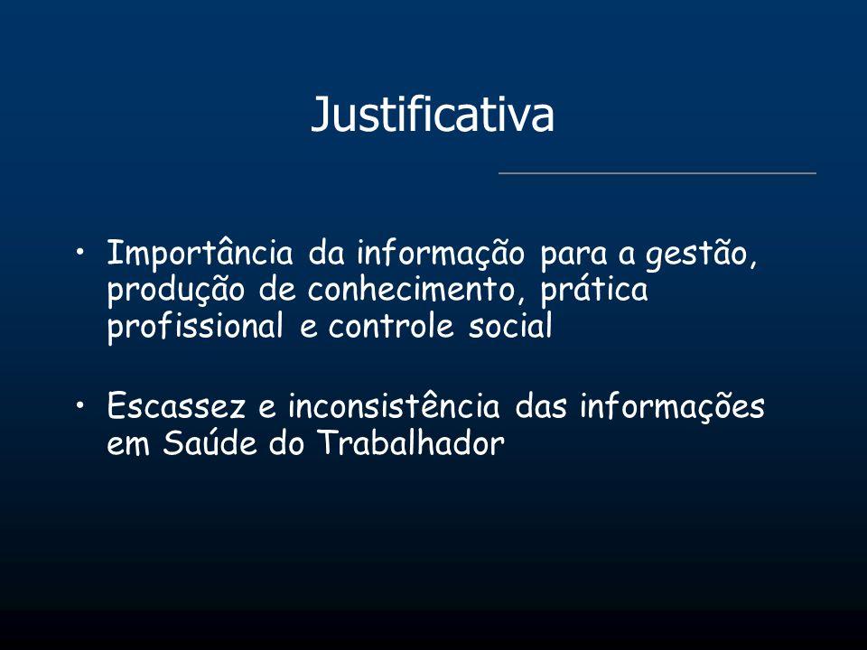 Justificativa Importância da informação para a gestão, produção de conhecimento, prática profissional e controle social Escassez e inconsistência das