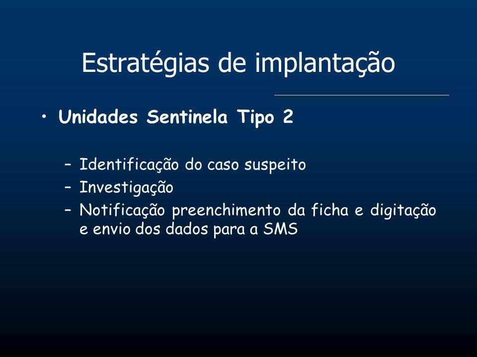 Estratégias de implantação Unidades Sentinela Tipo 2 –Identificação do caso suspeito –Investigação –Notificação preenchimento da ficha e digitação e e