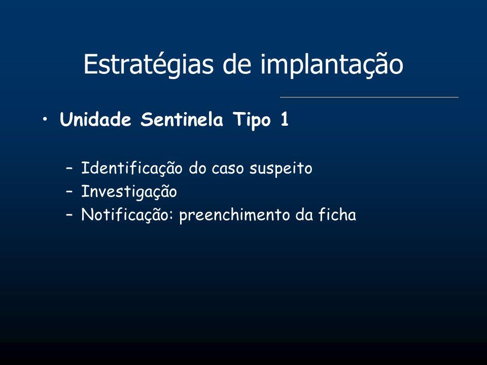 Estratégias de implantação Unidade Sentinela Tipo 1 –Identificação do caso suspeito –Investigação –Notificação: preenchimento da ficha