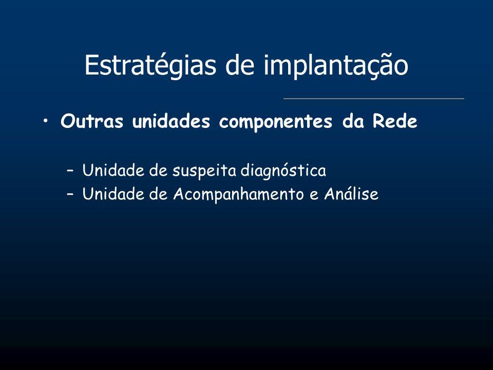 Estratégias de implantação Outras unidades componentes da Rede –Unidade de suspeita diagnóstica –Unidade de Acompanhamento e Análise