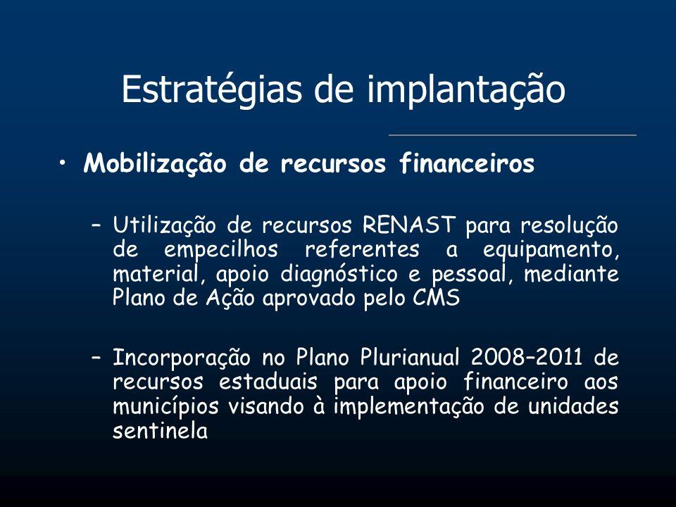 Estratégias de implantação Mobilização de recursos financeiros –Utilização de recursos RENAST para resolução de empecilhos referentes a equipamento, m