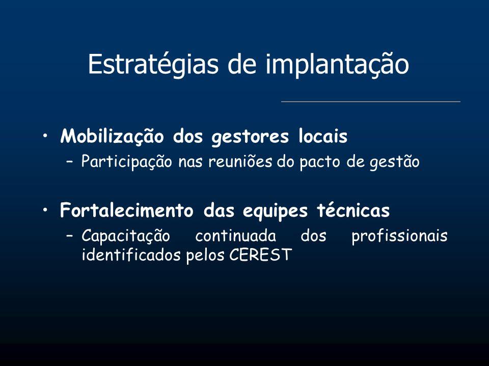Estratégias de implantação Mobilização dos gestores locais –Participação nas reuniões do pacto de gestão Fortalecimento das equipes técnicas –Capacita