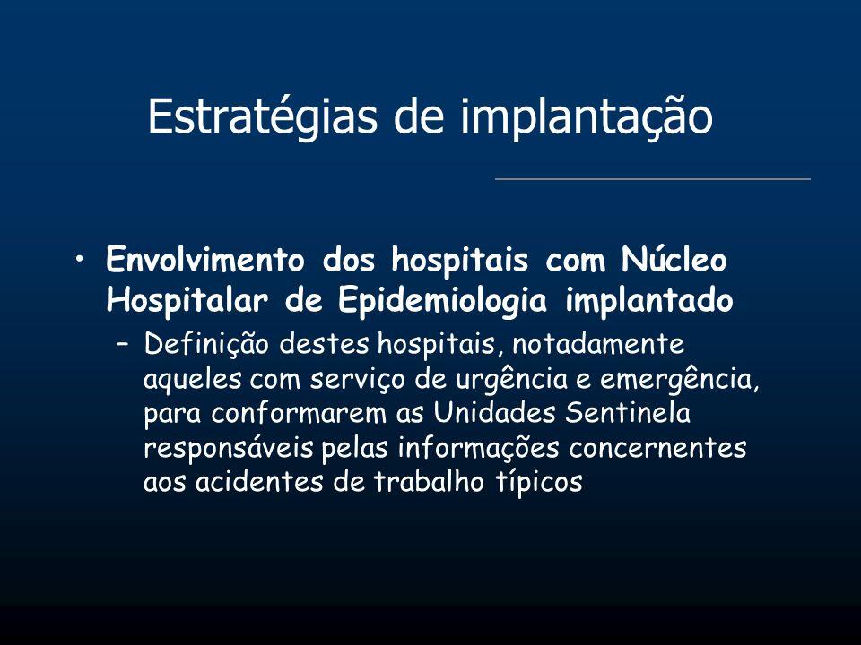 Estratégias de implantação Envolvimento dos hospitais com Núcleo Hospitalar de Epidemiologia implantado –Definição destes hospitais, notadamente aquel