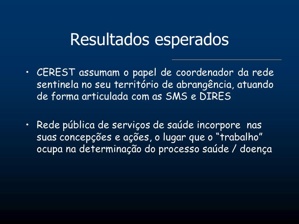 Resultados esperados CEREST assumam o papel de coordenador da rede sentinela no seu território de abrangência, atuando de forma articulada com as SMS
