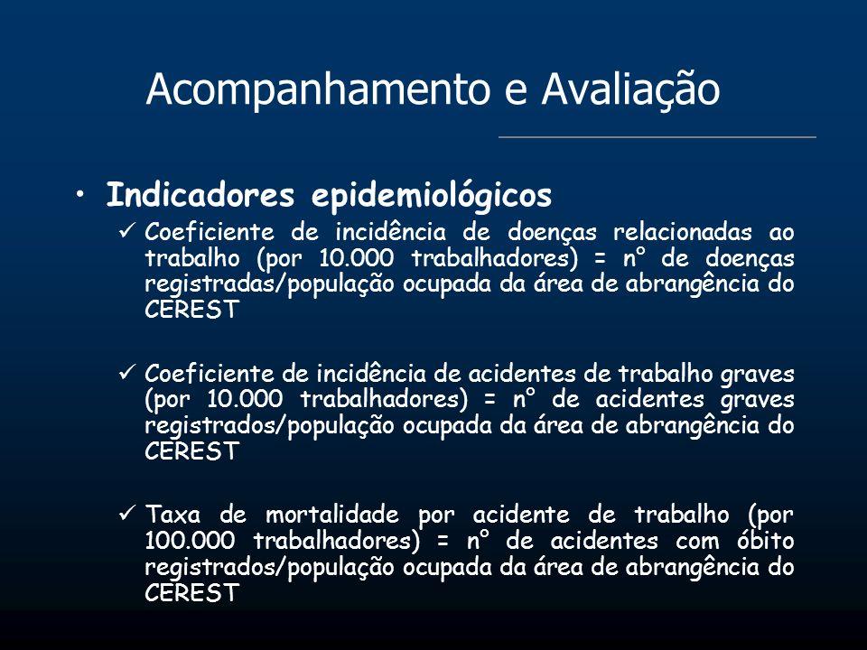 Acompanhamento e Avaliação Indicadores epidemiológicos Coeficiente de incidência de doenças relacionadas ao trabalho (por 10.000 trabalhadores) = n° d