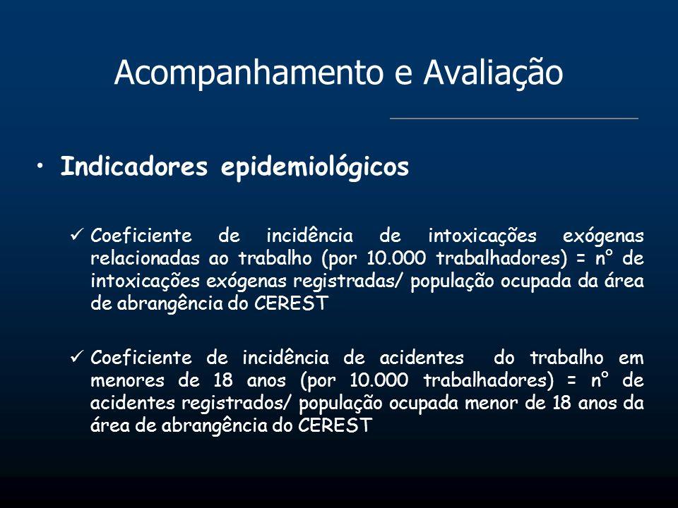Acompanhamento e Avaliação Indicadores epidemiológicos Coeficiente de incidência de intoxicações exógenas relacionadas ao trabalho (por 10.000 trabalh