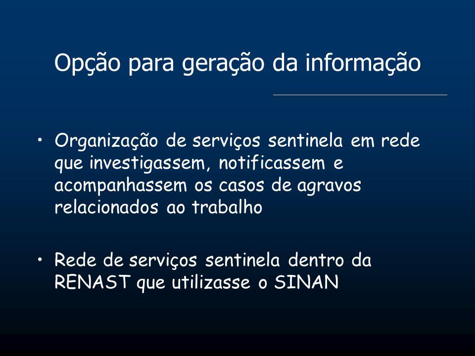 Opção para geração da informação Organização de serviços sentinela em rede que investigassem, notificassem e acompanhassem os casos de agravos relacio