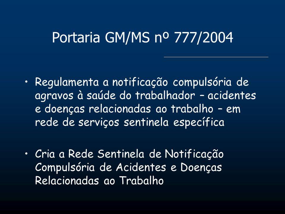 Portaria GM/MS nº 777/2004 Regulamenta a notificação compulsória de agravos à saúde do trabalhador – acidentes e doenças relacionadas ao trabalho – em