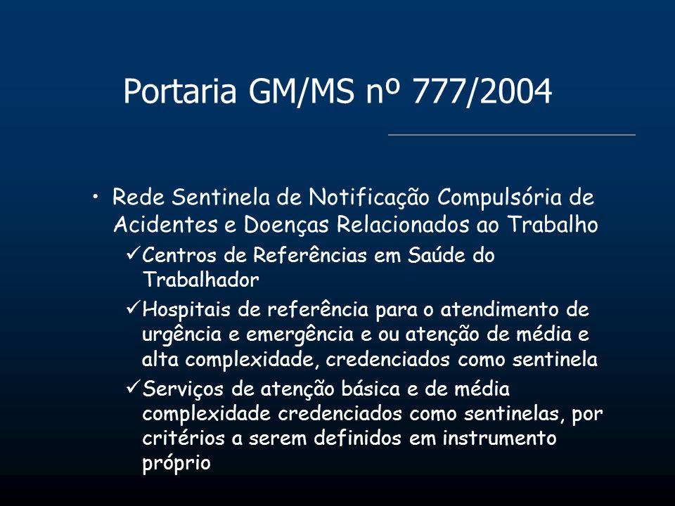 Portaria GM/MS nº 777/2004 Rede Sentinela de Notificação Compulsória de Acidentes e Doenças Relacionados ao Trabalho Centros de Referências em Saúde d