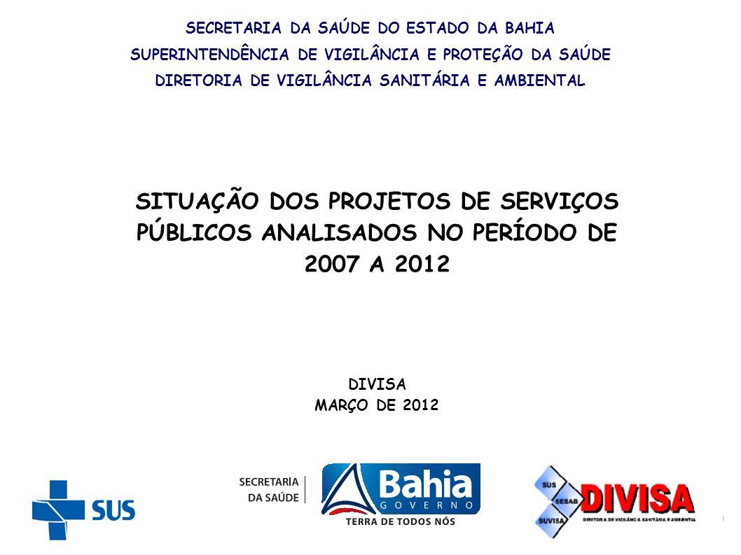 SITUAÇÃO DOS PROJETOS DE SERVIÇOS PÚBLICOS ANALISADOS NO PERÍODO DE 2007 A 2012 DIVISA MARÇO DE 2012 SECRETARIA DA SAÚDE DO ESTADO DA BAHIA SUPERINTENDÊNCIA DE VIGILÂNCIA E PROTEÇÃO DA SAÚDE DIRETORIA DE VIGILÂNCIA SANITÁRIA E AMBIENTAL