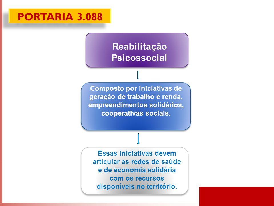 Reabilitação Psicossocial Composto por iniciativas de geração de trabalho e renda, empreendimentos solidários, cooperativas sociais.