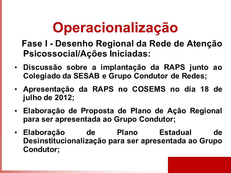 Operacionalização Fase I - Desenho Regional da Rede de Atenção Psicossocial/Ações Iniciadas: Discussão sobre a implantação da RAPS junto ao Colegiado da SESAB e Grupo Condutor de Redes; Apresentação da RAPS no COSEMS no dia 18 de julho de 2012; Elaboração de Proposta de Plano de Ação Regional para ser apresentada ao Grupo Condutor; Elaboração de Plano Estadual de Desinstitucionalização para ser apresentada ao Grupo Condutor;