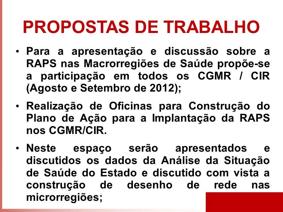 PROPOSTAS DE TRABALHO Para a apresentação e discussão sobre a RAPS nas Macrorregiões de Saúde propõe-se a participação em todos os CGMR / CIR (Agosto e Setembro de 2012); Realização de Oficinas para Construção do Plano de Ação para a Implantação da RAPS nos CGMR/CIR.