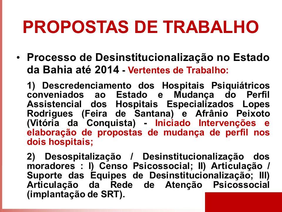 PROPOSTAS DE TRABALHO Processo de Desinstitucionalização no Estado da Bahia até 2014 - Vertentes de Trabalho: 1) Descredenciamento dos Hospitais Psiquiátricos conveniados ao Estado e Mudança do Perfil Assistencial dos Hospitais Especializados Lopes Rodrigues (Feira de Santana) e Afrânio Peixoto (Vitória da Conquista) - Iniciado Intervenções e elaboração de propostas de mudança de perfil nos dois hospitais; 2) Desospitalização / Desinstitucionalização dos moradores : I) Censo Psicossocial; II) Articulação / Suporte das Equipes de Desinstitucionalização; III) Articulação da Rede de Atenção Psicossocial (implantação de SRT).