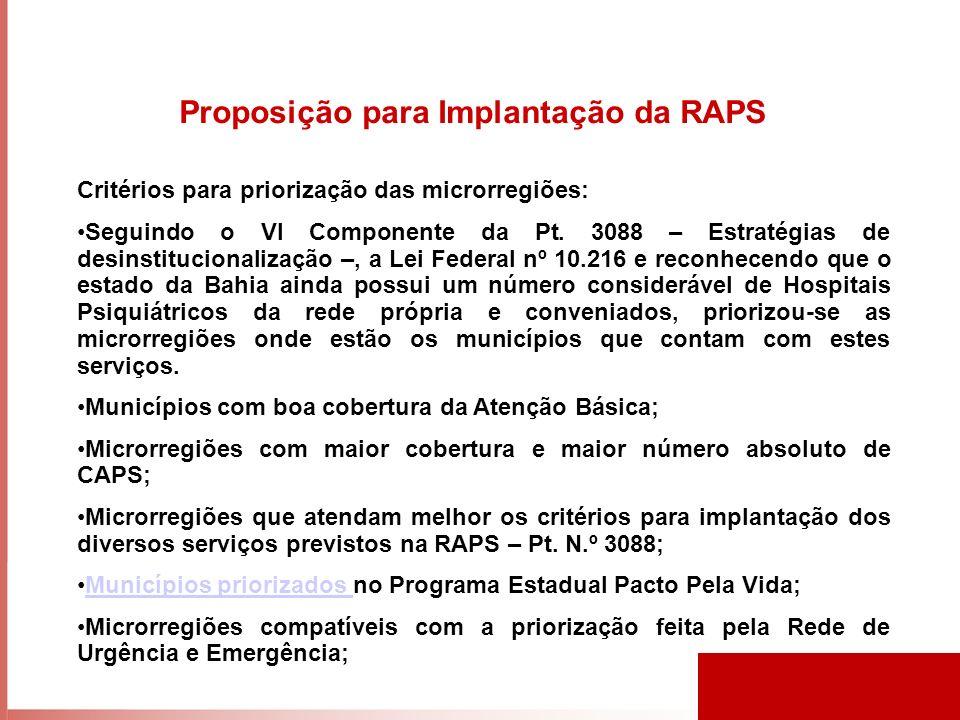 Proposição para Implantação da RAPS Critérios para priorização das microrregiões: Seguindo o VI Componente da Pt.