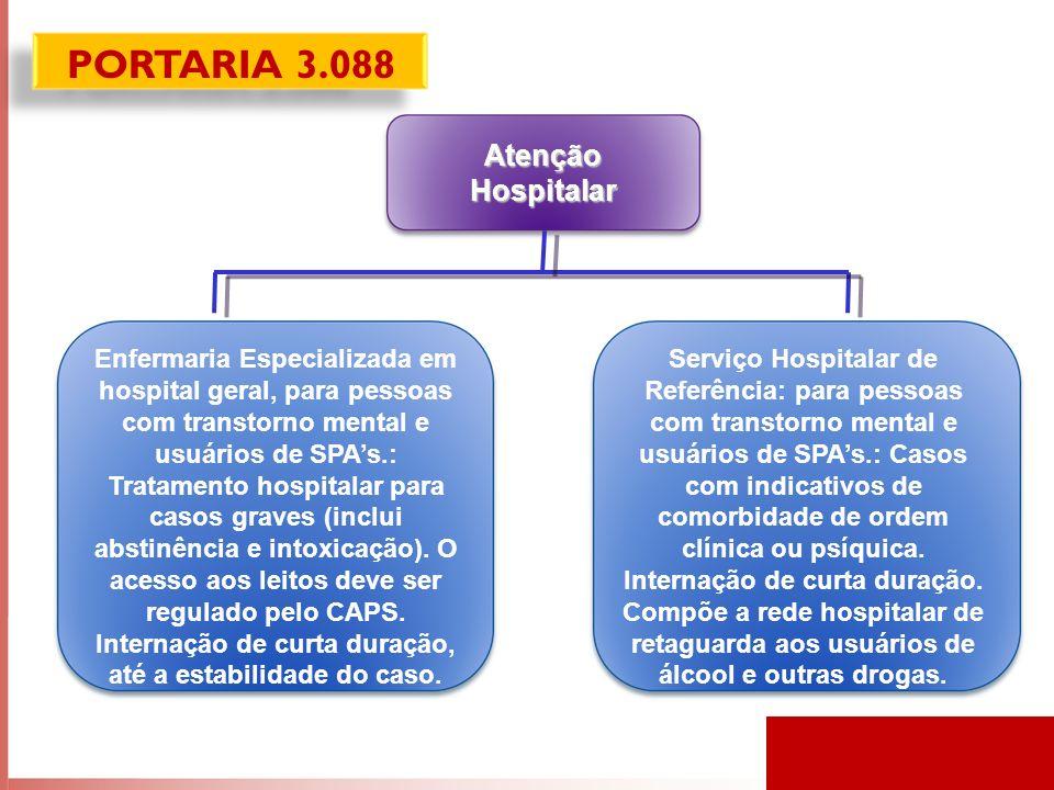 Atenção Hospitalar Enfermaria Especializada em hospital geral, para pessoas com transtorno mental e usuários de SPAs.: Tratamento hospitalar para casos graves (inclui abstinência e intoxicação).