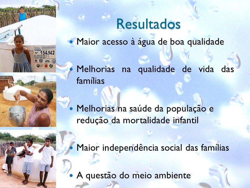 Resultados Maior acesso à água de boa qualidade Melhorias na qualidade de vida das famílias Melhorias na saúde da população e redução da mortalidade i