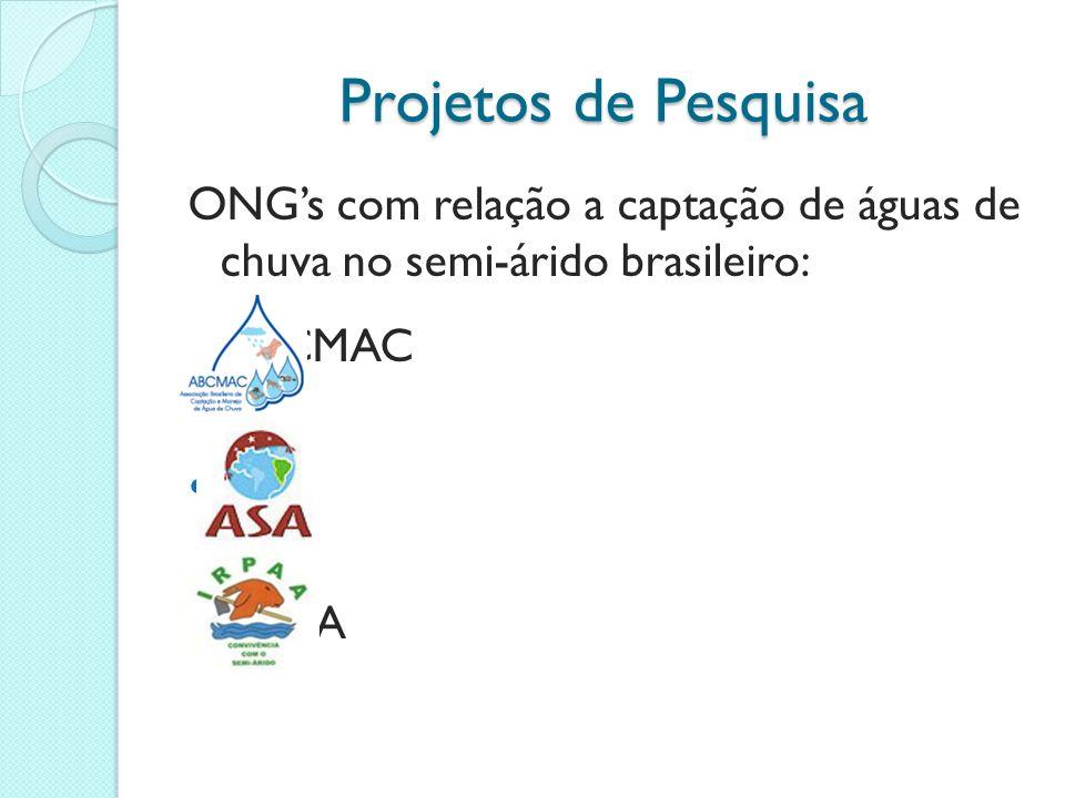 Projetos de Pesquisa ONGs com relação a captação de águas de chuva no semi-árido brasileiro: ABCMAC ASA IRPAA