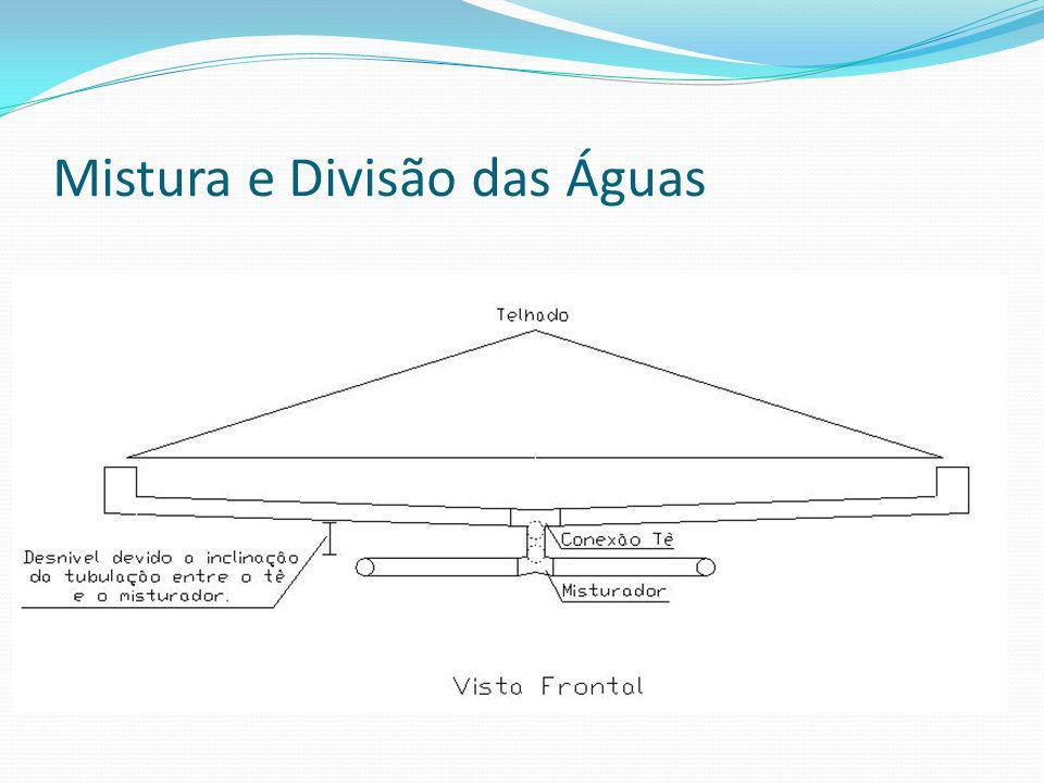 Mistura e Divisão das Águas
