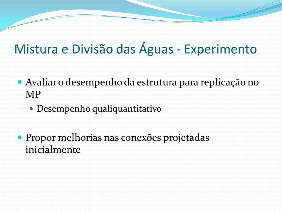 Mistura e Divisão das Águas - Experimento Avaliar o desempenho da estrutura para replicação no MP Desempenho qualiquantitativo Propor melhorias nas conexões projetadas inicialmente